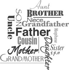 1000+ images about Family Reunion Ideas on Pinterest