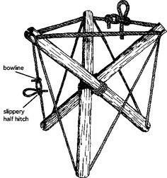 Camp chair HOW TO Article related to ropes, knots, splices