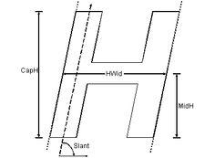 Figure 6. 7-segment, 14-segment, 16-segment, and 5 x 7