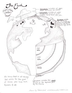 The earth, Earth and The reader on Pinterest