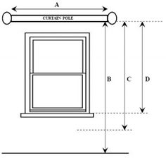 Curtain Measuring Guide How To Measure Windows For Curtains