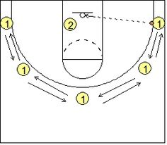 1000+ images about Basketball Drills on Pinterest