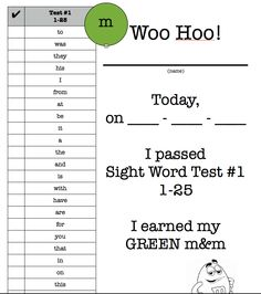 Fry words, Words and Sight words on Pinterest