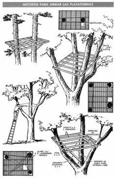 Different methods of pier and beam foundation (including