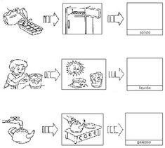 estados de las materias solido liquido y gaseoso dibujos