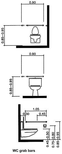 Drop off area dimensions // URBAN DESIGN CONSIDERATIONS