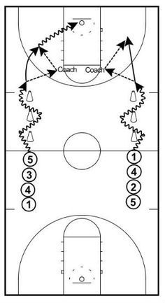 1000+ images about Basketball Ideas on Pinterest