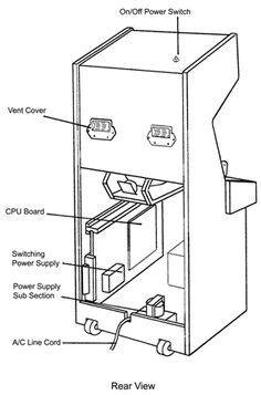 Woodworking cabinet plans arcade PDF Free Download
