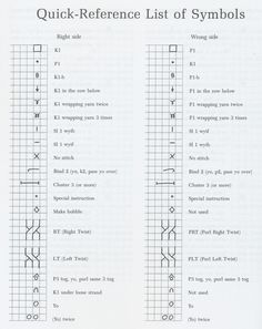 Knit Chart Symbols The standard set they don't explain in