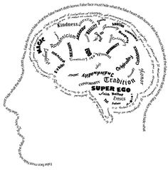 Psychology Art Word Art Typography Calligram, Human Mind