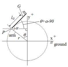http://www.physicsclassroom.com/class/newtlaws/Lesson-1