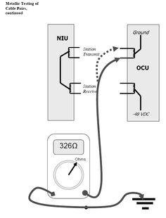 Sketch demonstrating how to run power and CAT5 cable from