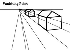 1000+ images about Linear perspective on Pinterest