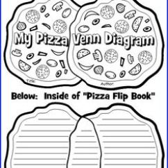 Venn Diagram Bulletin Board River Meander 1000+ Images About Food Book Report Projects On Pinterest | Projects, Reports ...
