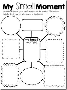 Writing, Common cores and Graphic organizers on Pinterest