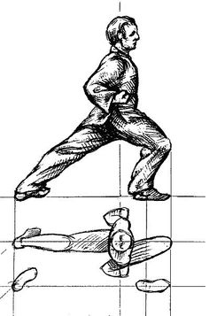 Shao Lin Quan Eight Basic Stances