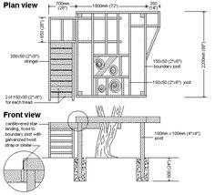 Treehouse & Playhouse Design Custom Design Your Treehouse Or