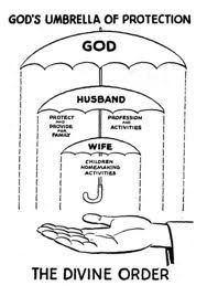 1000+ images about Christ Centered Marriage on Pinterest
