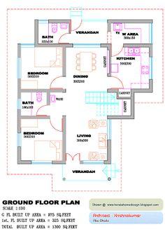 India House Plans | Amazing House Plans
