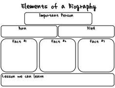 Reading Informational Text or Nonfiction Graphic