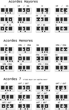 Image result for easy keyboard pop songs with letters