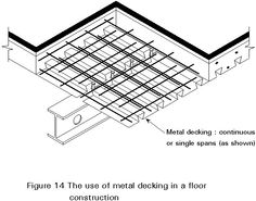 Anchor bolt, Reinforced concrete and Grouting on Pinterest