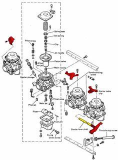 Zero Motorcycle Wiring Diagram, Zero, Free Engine Image