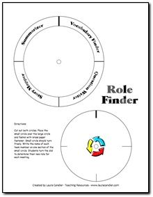 Free Character Trait graphic organizer from Laura Candler