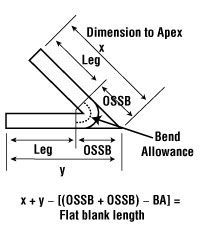 PRESS BRAKE SHAPE TONNAGE This is a great chart for