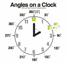 Right angle gobblers! Great for teaching right angles in a