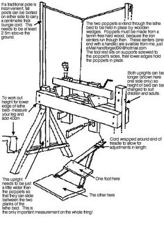 Lathe Machine History The lathe is an ancient tool, dating