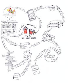 1000+ images about Visual Notetaking on Pinterest