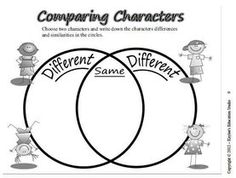 1000+ images about Comparing characters on Pinterest