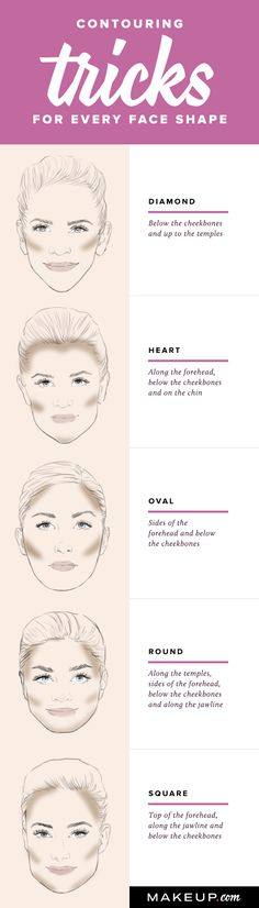 We love contouring,