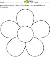 Graphic Organizers For Reading Comprehension Flower