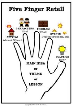 The 5-Finger Story Retell, an Easy and Effective Summary