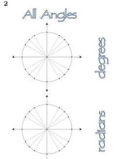 Signs for Trigonometric Functions,