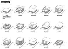 1000+ images about Urban Design--Diagram on Pinterest