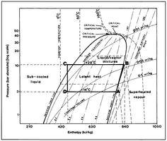 PT-Charts-R22-R407c-R417a-R410a.jpg; 508 x 669 (@100%