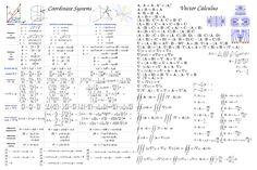 1000+ ideas about Cartesian Coordinates on Pinterest