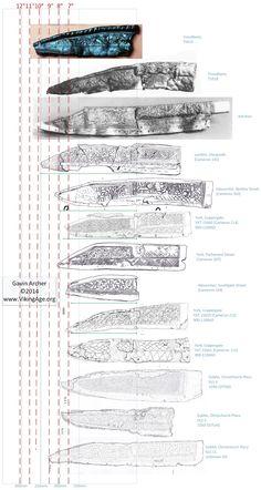 Migration era spatha, seax, shield, and belt pouch worn by