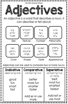 Media Literacy Anchor Chart, Interactive Notebook Pages