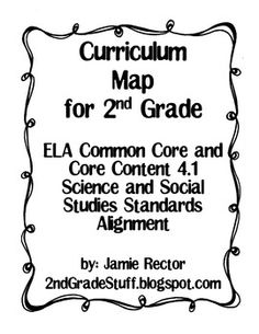 Middle School Language Arts Common Core Curriculum Map