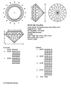 A Ton of Free Faceting Diagrams http://www.facetdiagrams