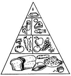 Diagram of a Healthy Food Pyramid for Kids How To Make