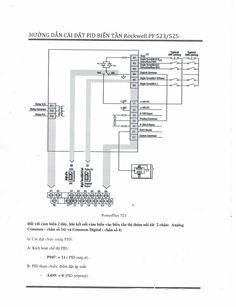 Wiring Diagram Powerflex 525