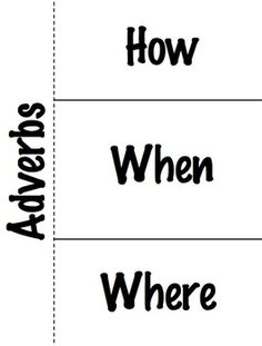 Syllable, Readers notebook and Division on Pinterest