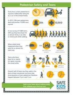 1000 Images About Safety Infographics Health