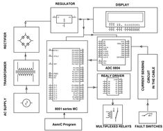 1000+ images about PIC Microcontroller Projects on