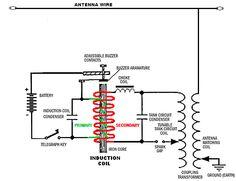 Schematic Circuit Diagram of Andrei Lazarescu's MK484 TRF